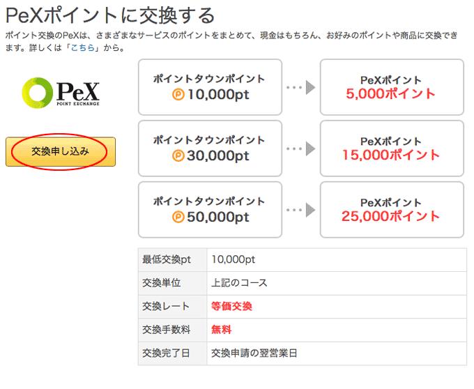 PeXの交換条件